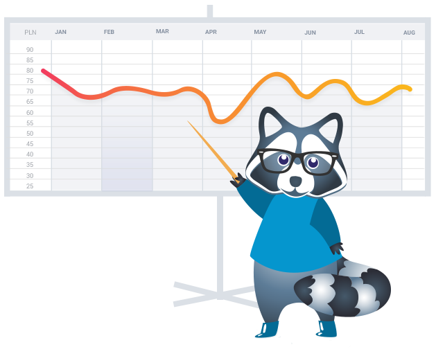 racoon-with-chart